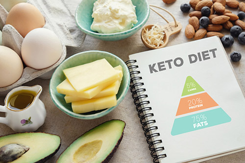 ketogenic diet review