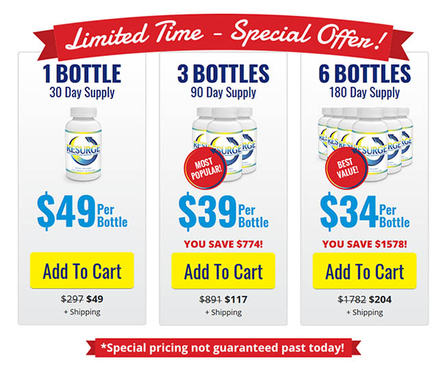 Resurge discounted price coupon